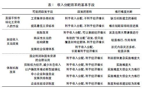 中国贫富差距观察:刘柏惠 汪德华 毛中根:中国收入分配体制改革路径选择研究