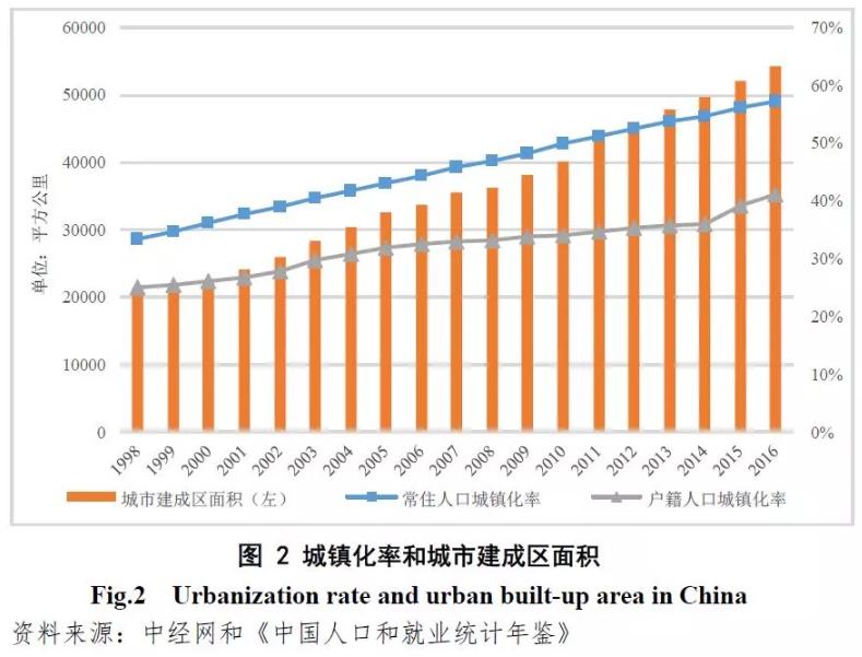 刘守英:土地制度变革与经济结构转型