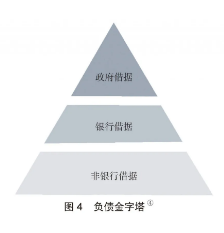"""赵燕菁:现代增长与信用货币—— 一个""""双螺旋""""增长假说"""